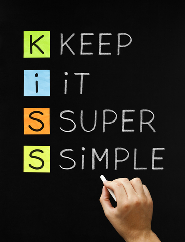 Image result for kiss principle picture